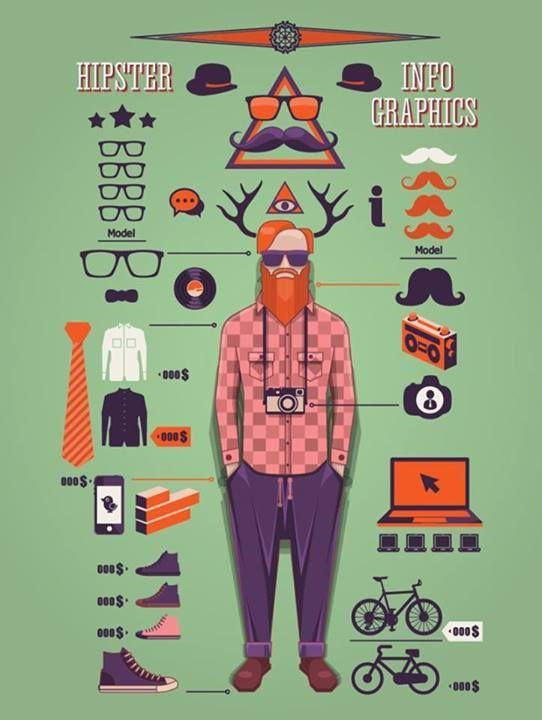 infographic friday a slight hipster theme lotus medialotus media